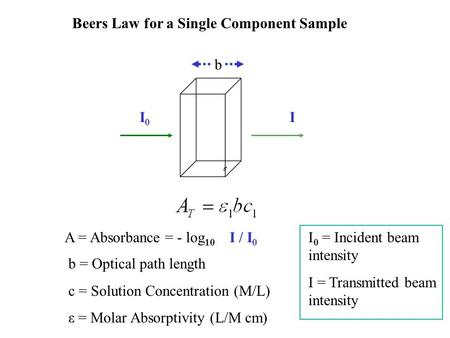 Beers Law for a Single Component Sample I0I0 A = Absorbance = - log 10 I I / I 0 b = Optical path length c = Solution Concentration (M/L) ε = Molar Absorptivity.