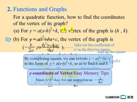 For a quadratic function, how to find the coordinates of the vertex of its graph? 2. Functions and Graphs (a) For y = a(x - h) 2 +k, the vertex of the.