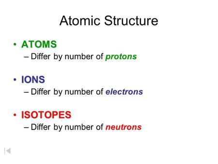 Atomic Structure ATOMS IONS ISOTOPES Differ by number of protons