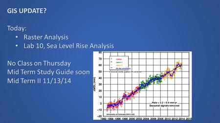 GIS UPDATE? Today: Raster Analysis Raster Analysis Lab 10, Sea Level Rise Analysis Lab 10, Sea Level Rise Analysis No Class on Thursday Mid Term Study.