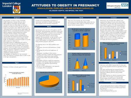TEMPLATE DESIGN © 2008 www.PosterPresentations.com ATTITUDES TO OBESITY IN PREGNANCY AISHA ALZOUEBI, PENELOPE LAW AND SOTIRIOS SARAVELOS HILLINGDON HOSPITAL.