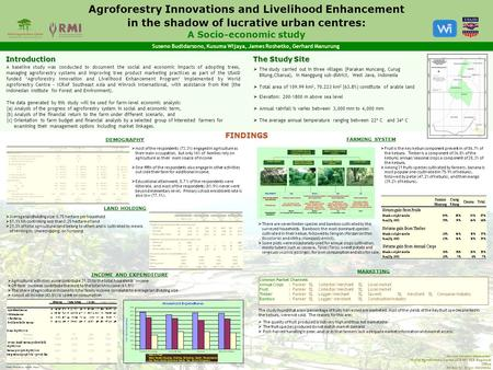  The study carried out in three villages (Parakan Muncang, Curug Bitung,Cisarua), in Nanggung sub-district, West Java, Indonesia  Total area of 109.99.