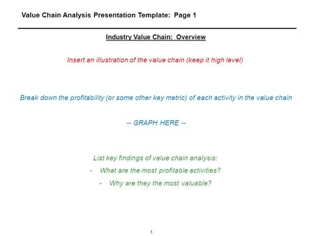 DRAFT 1 Value Chain Analysis Presentation Template: Page 1 Industry Value Chain: Overview Insert an illustration of the value chain (keep it high level)