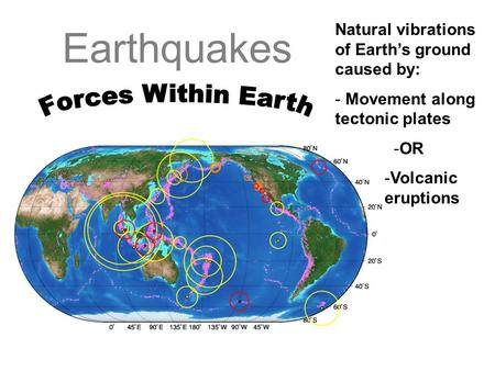 Earthquakes Natural vibrations of Earth's ground caused by: - Movement along tectonic plates -OR -Volcanic eruptions.