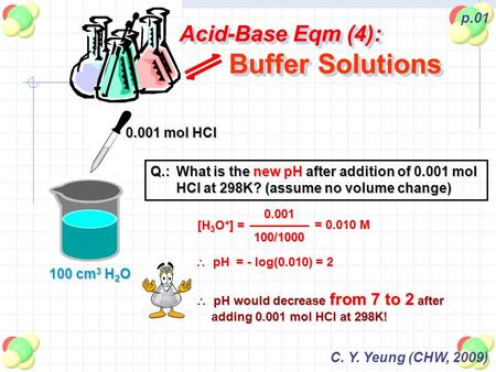 C. Y. Yeung (CHW, 2009) p.01 Acid-Base Eqm (4): Buffer Solutions Q.:What is the new pH after addition of 0.001 mol HCl at 298K? (assume no volume change)