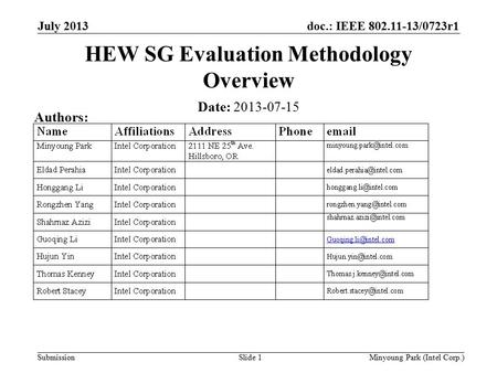 Doc.: IEEE 802.11-13/0723r1 SubmissionSlide 1 HEW SG Evaluation Methodology Overview Date: 2013-07-15 Authors: Minyoung Park (Intel Corp.) July 2013.