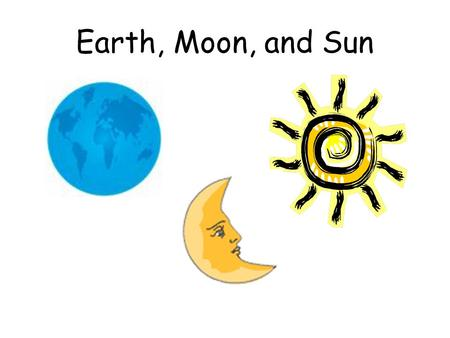 Earth, Moon, and Sun. What is rotation? Rotation is…. ….the act or process of turning around a center or an axis. Spinning!