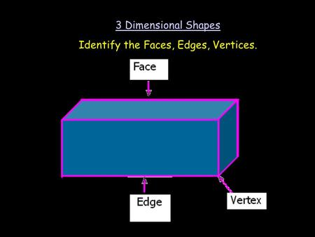 Identify the Faces, Edges, Vertices.