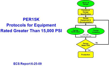 PER15K Protocols for Equipment Rated Greater Than 15,000 PSI ECS Report 6-25-09.