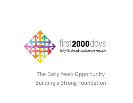 The Early Years Opportunity Building a Strong Foundation.