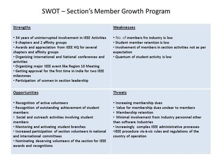 SWOT – Section's Member Growth Program Strengths 34 years of uninterrupted involvement in IEEE Activities 9 chapters and 2 affinity groups Awards and appreciation.