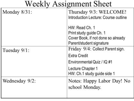 Weekly Assignment Sheet Monday 8/31:Thursday 9/3: WELCOME! Introduction Lecture: Course outline HW: Read Ch. 1 Print study guide Ch. 1 Cover Book, if not.