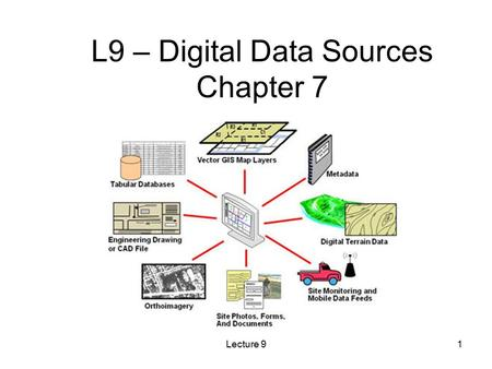 L9 – Digital Data Sources Chapter 7 Lecture 91. 2 Introduction Data – measurements and observations Data quality – a measure of the fitness for use of.