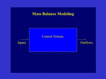 Control Volume Inputs Mass Balance Modeling Outflows.