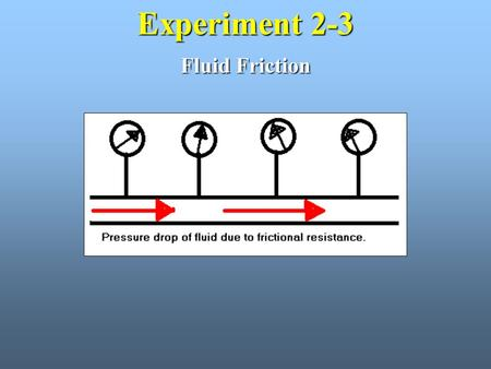 Experiment 2-3 Fluid Friction. Objectives: 1. Demonstrate that all hydraulic components have an internal frictional resistance to fluid flow which causes.