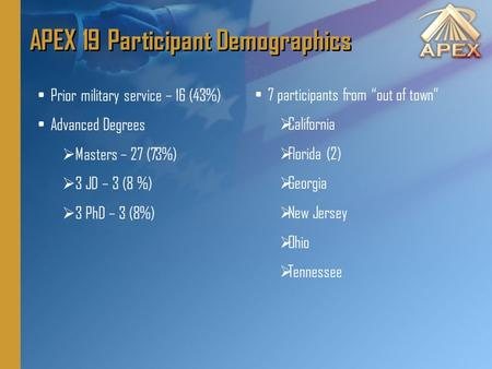 APEX 19 Participant Demographics Prior military service – 16 (43%) Advanced Degrees  Masters – 27 (73%)  3 JD – 3 (8 %)  3 PhD – 3 (8%) 7 participants.