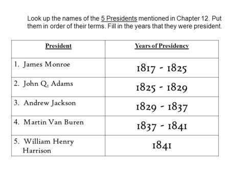 Look up the names of the 5 Presidents mentioned in Chapter 12. Put them in order of their terms. Fill in the years that they were president. PresidentYears.