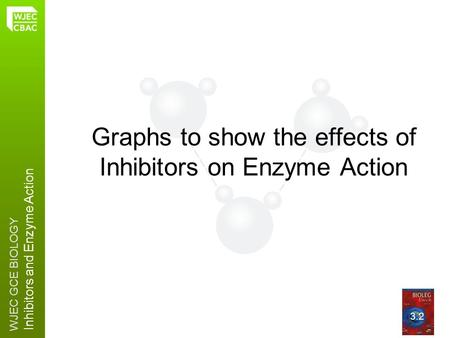WJEC GCE BIOLOGY Inhibitors and Enzyme Action Graphs to show the effects of Inhibitors on Enzyme Action 3.2.
