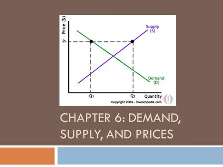 Chapter 6: Demand, Supply, and Prices