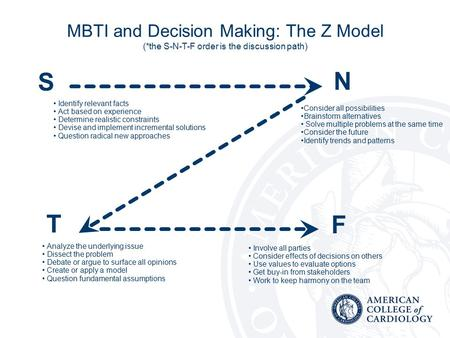MBTI and Decision Making: The Z Model (*the S-N-T-F order is the discussion path) Involve all parties Consider effects of decisions on others Use values.