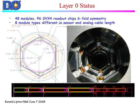 Ronald Lipton PMG June 7 2005 Layer 0 Status 48 modules, 96 SVX4 readout chips 6-fold symmetry 8 module types different in sensor and analog cable length.