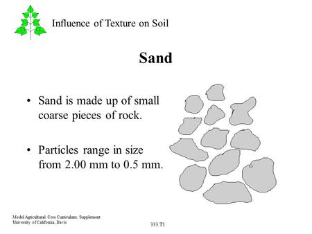 333.T1 Model Agricultural Core Curriculum: Supplement University of California, Davis Influence of Texture on Soil Sand Sand is made up of small coarse.