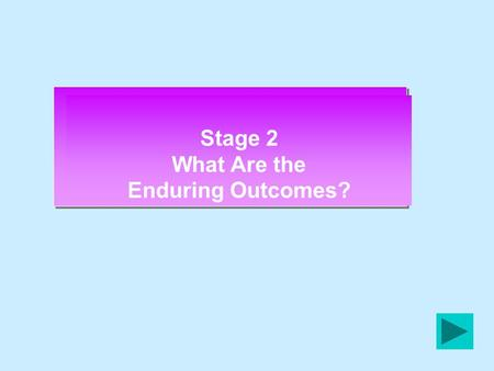 Stage 2 What Are the Enduring Outcomes?. Standards Big Ideas Provocative Questions Enduring Outcomes Stage 2.