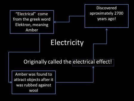 "Electricity Originally called the electrical effect! Discovered aproximately 2700 years ago! ""Electrical"" come from the greek word Elektron, meaning Amber."