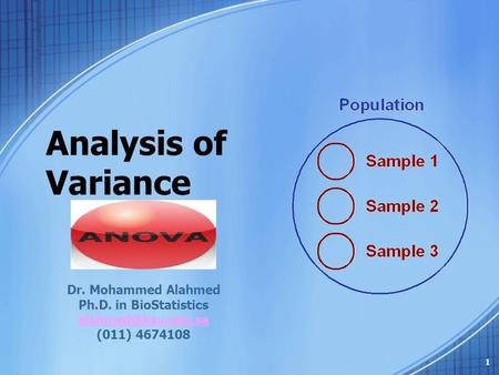 Analysis of Variance 1 Dr. Mohammed Alahmed Ph.D. in BioStatistics (011) 4674108.