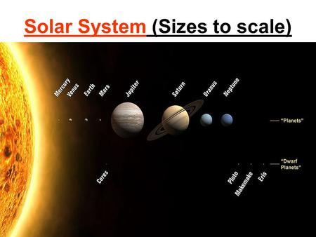 Solar System (Sizes to scale). Inner solar system… Consists of: –Sun –Mercury –Venus –Earth Moon –Mars –Asteroid belt Ceres –Other debris Asteroids.