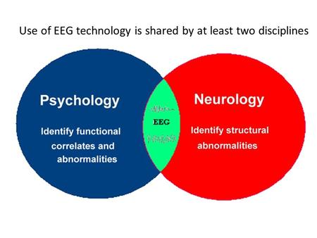 Use of EEG technology is shared by at least two disciplines.