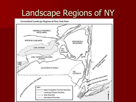 Landscape Regions of NY. Landscape regions are categorized by: Bedrock structure Bedrock structure Elevation Elevation Stream patterns Stream patterns.