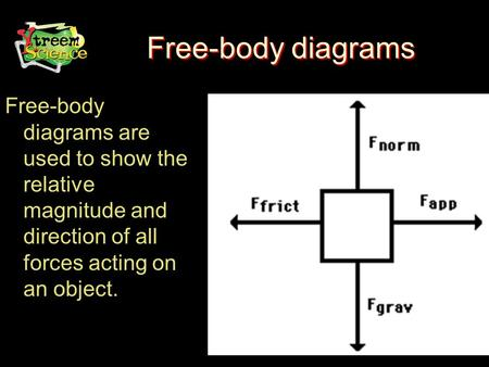 Free-body diagrams Free-body diagrams are used to show the relative magnitude and direction of all forces acting on an object.