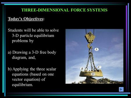 THREE-DIMENSIONAL FORCE SYSTEMS Today's Objectives: Students will be able to solve 3-D particle equilibrium problems by a) Drawing a 3-D free body diagram,