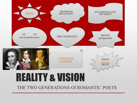 REALITY & VISION THE TWO GENERATIONS Of ROMANTIC POETS IDEALS THE FRENCH REVOLUTION ENGLISH ROMANTIC MOVEMENT Jean Jacques Rosseau's FIRST GENERATION SECOND.