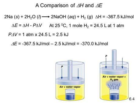 A Comparison of  H and  E 2Na (s) + 2H 2 O (l) 2NaOH (aq) + H 2 (g)  H = -367.5 kJ/mol  E =  H - P  V At 25 0 C, 1 mole H 2 = 24.5 L at 1 atm P 