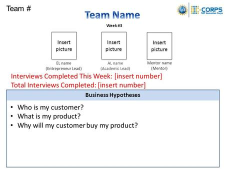 Business Hypotheses Who is my customer? What is my product? Why will my customer buy my product? Week #3 EL name (Entrepreneur Lead) AL name (Academic.