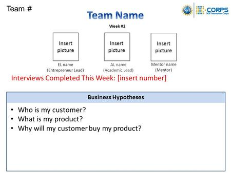Business Hypotheses Who is my customer? What is my product? Why will my customer buy my product? Week #2 EL name (Entrepreneur Lead) AL name (Academic.