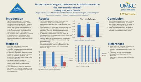 Do outcomes of surgical treatment for Achalasia depend on the manometric subtype? Keliang Xiao 1, Oscar Crespin 2 Roger Tatum 2, Ana V. Martin 2,Saurabh.