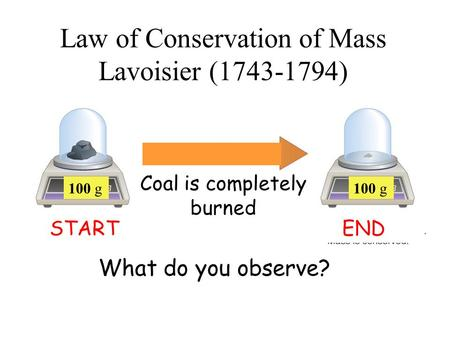 Law of Conservation of Mass Lavoisier ( )