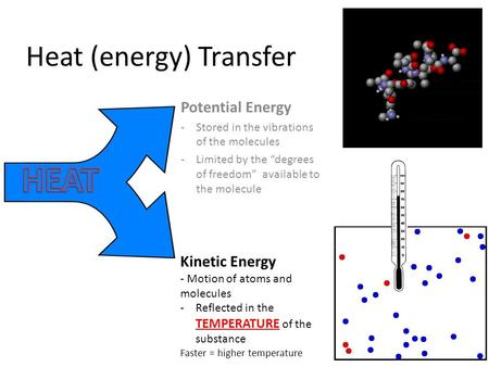 "Heat (energy) Transfer Potential Energy -Stored in the vibrations of the molecules -Limited by the ""degrees of freedom"" available to the molecule Kinetic."
