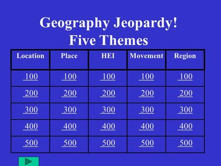LocationPlaceHEIMovementRegion 100 200 300 400 500 Geography Jeopardy! Five Themes.