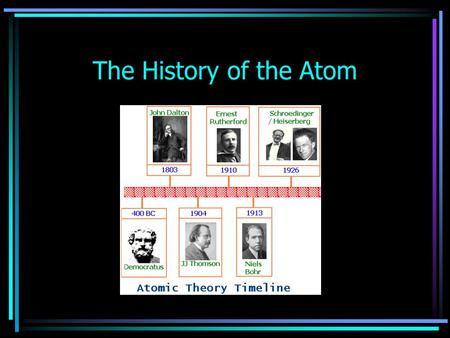 The History of the Atom. Atomic Theory Because we can not see atoms, we use models to teach and learn about atoms. The atomic theory has changed over.
