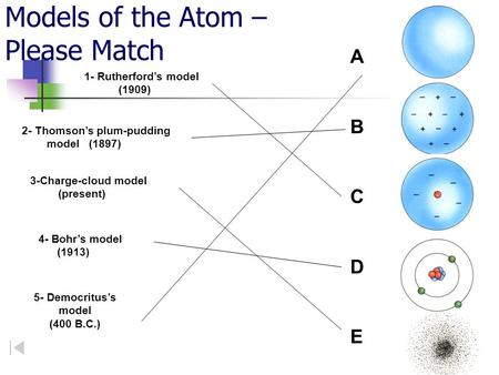 Models of the Atom – Please Match