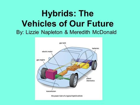 Hybrids: The Vehicles of Our Future By: Lizzie Napleton & Meredith McDonald.
