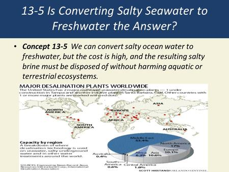 13-5 Is Converting Salty Seawater to Freshwater the Answer? Concept 13-5 We can convert salty ocean water to freshwater, but the cost is high, and the.