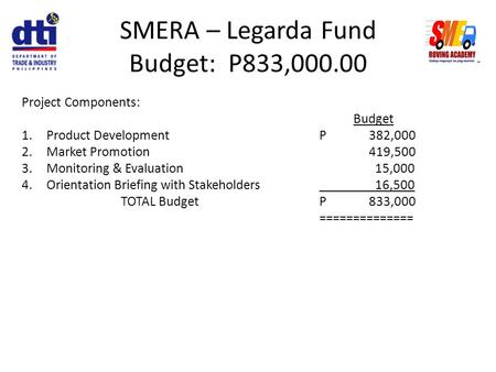 SMERA – Legarda Fund Budget: P833,000.00 Project Components: Budget 1.Product DevelopmentP382,000 2.Market Promotion419,500 3.Monitoring & Evaluation 15,000.