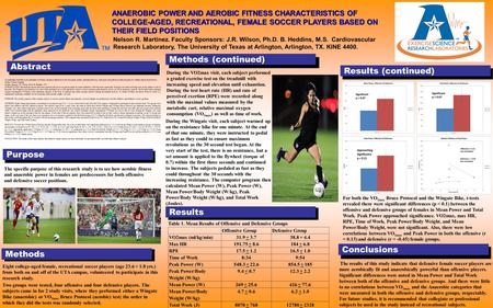 Results (continued) Results ANAEROBIC POWER AND AEROBIC FITNESS CHARACTERISTICS OF COLLEGE-AGED, RECREATIONAL, FEMALE SOCCER PLAYERS BASED ON THEIR FIELD.