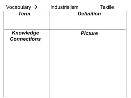 Knowledge Connections Definition Picture Term Vocabulary  IndustrialismTextile.