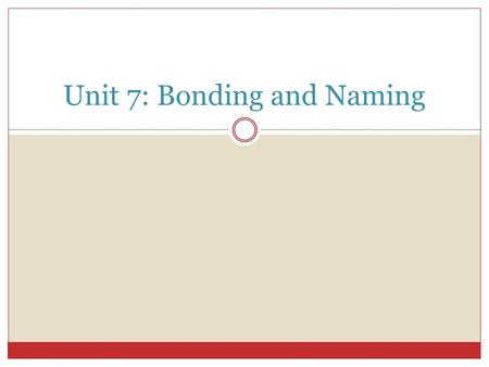 Unit 7: Bonding and Naming. A Quick Review… Atoms are electrically neutral Ions  Charged particles Anion  Negative ion; gain electrons; nonmetals Cation.